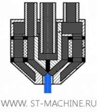 ST-MACHINE